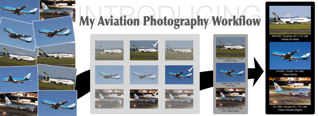 Introducing My Aviation Photography Workflow