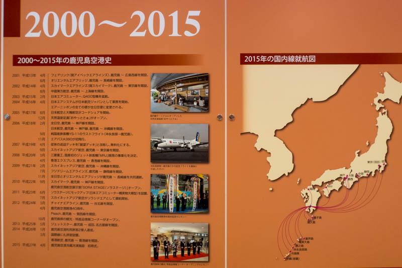 History of Kagoshima Airport