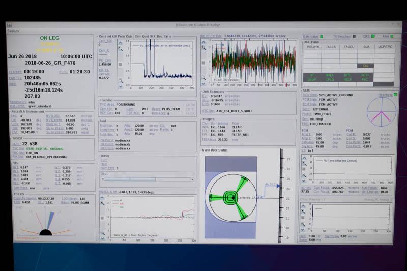SOFIA Telescope Status Display