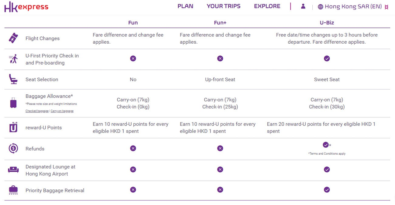 HK Express Fare Types